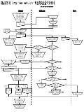保税仓库管理流程图